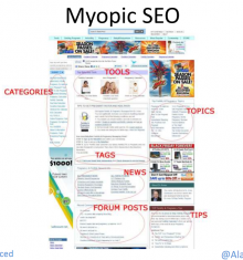 An example of a myopic SEO site.