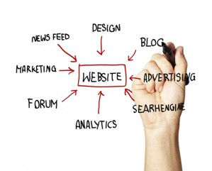 Frequent website testing and analysis can help businesses maximize conversions.