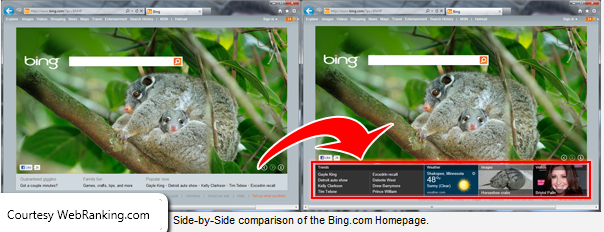 A new toolbar on Bing.com may bring trending topics to the website's visitors should Microsoft choose to keep it.