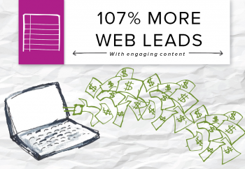 Generate-more-leads-with-engaging-content-350x242