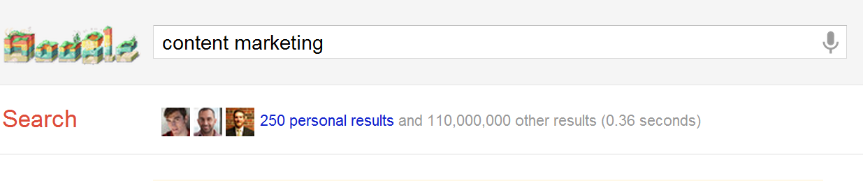 Personal Results are now included on SERPs and take data directly from the logged-in user's Google+ account.