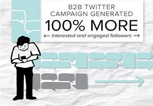 twitter strategy b2b