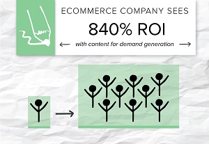 small ecommerce ROI with content writing