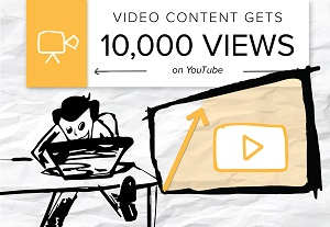 small video marketing wins overnight