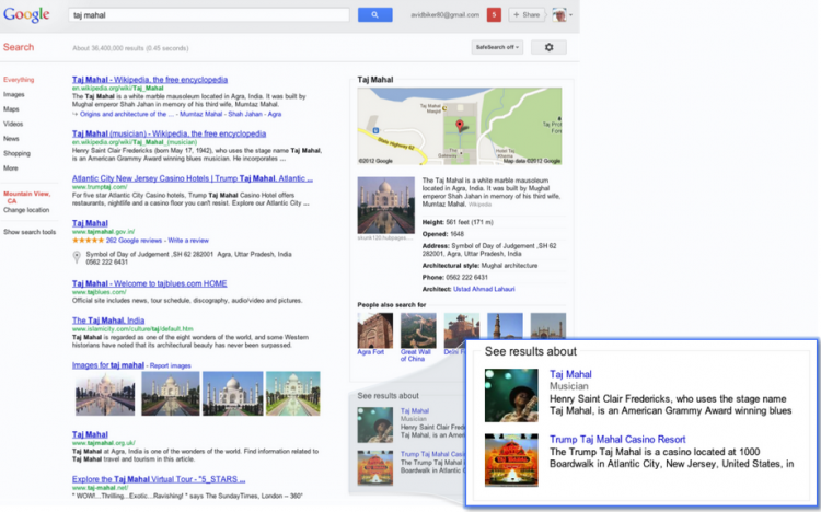 Google knowledge graph 1 right results