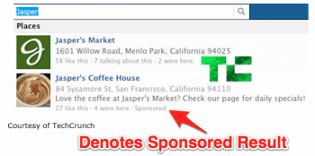 Facebook is testing new Sponsored Results in its internal search engine that could direct users to relevant brand pages.