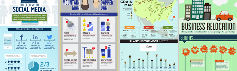 Infographics can help marketers make their sites more diverse and engaging.