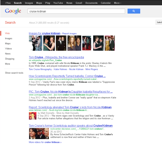 Cruise Kidman Knowledge Graph