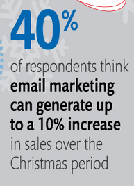 Email Increases Spending