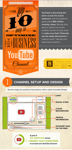 10 Ways to Optimize Your Brand's YouTube Channel