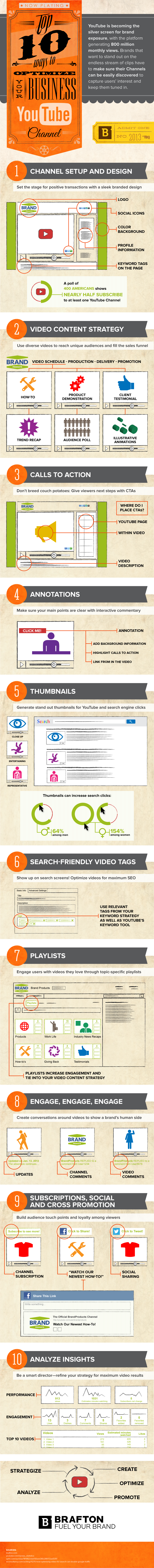 Brafton's Infographic: Top 10 Ways to Optimize Your Business YouTube Channel