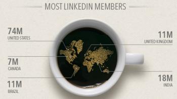 LinkedIn markets worldwide
