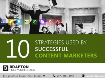 Content Marketers looking to gain an edge in 2013 must use a variety of tactics to fuel their brands' growth.