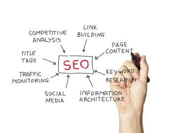 Marketers must not overlook basic SEO best practices as they move forward with diverse content marketing strategies.