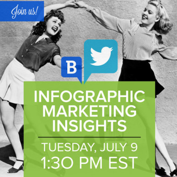 Brafton held a live Twitter chat on July 9, 2013, inviting participants to weigh in on infographic marketing best practices and trends.