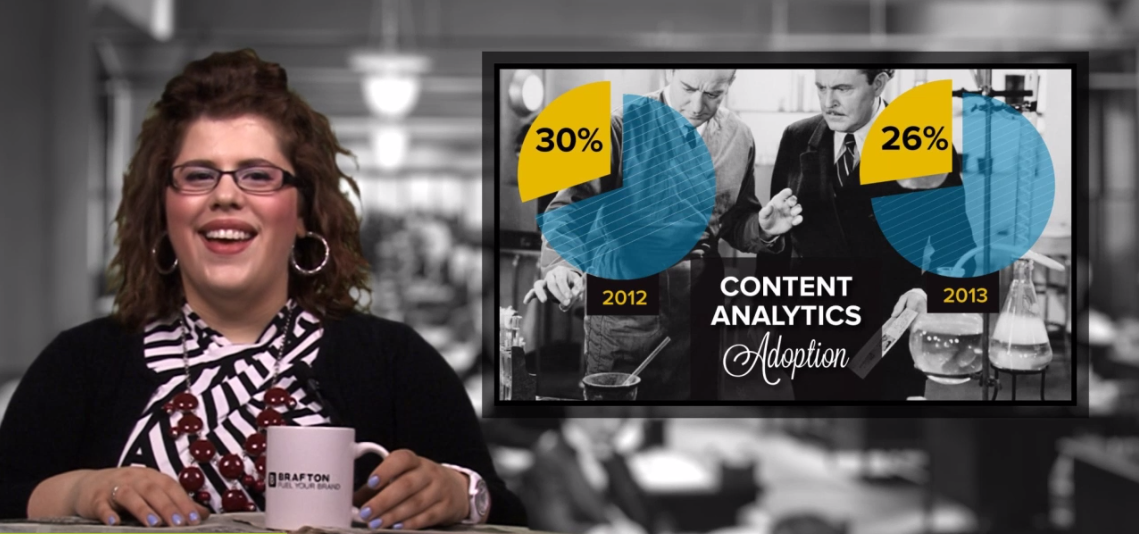 Content Analytics Reporting