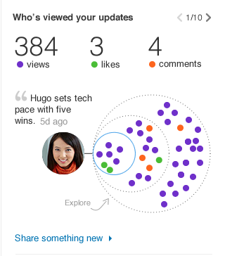 LinkedIn's social monitoring features give marketers more data.