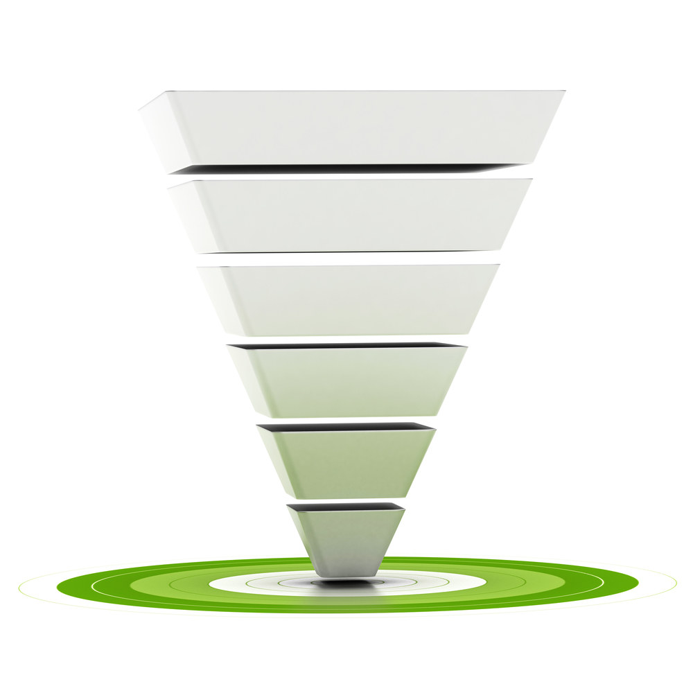 Visual content encourages people to dig deeper in the sales funnel.