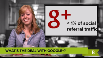 A study found G+ doesn't provide as much referral traffic as other networks, encouraging marketers to ask why the site's so important.