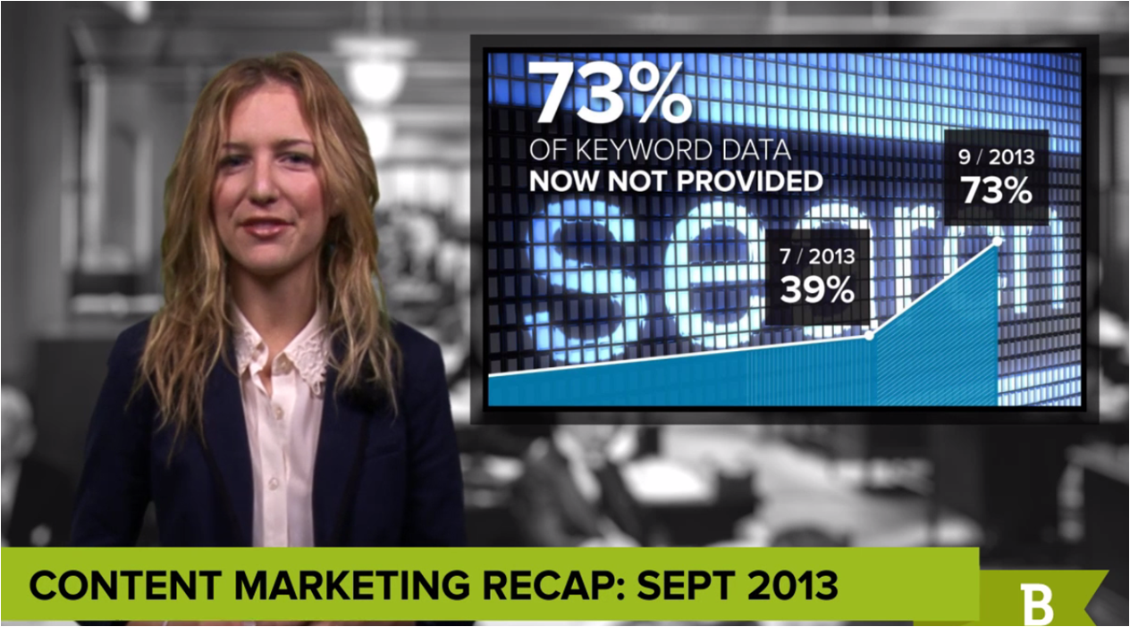 Content marketing recap video sept 2013