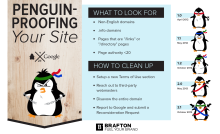 Google's Penguin algorithm evaluates and ranks (or downgrades) sites based on the quality of the references in their backlink profiles.