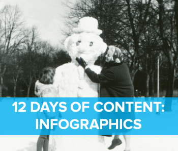 On the seventh day of content, web marketing gave to me: Seven infographics