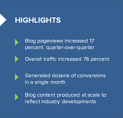 Faronics content marketing results