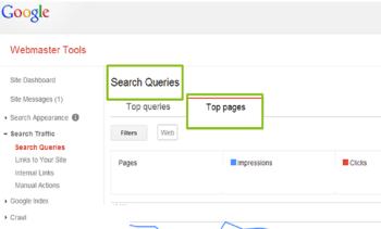 Google Webmaster Keyword Report