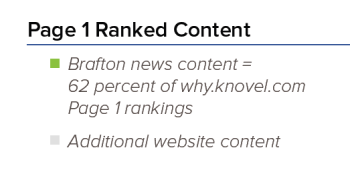 Knovel Content Analytics Report