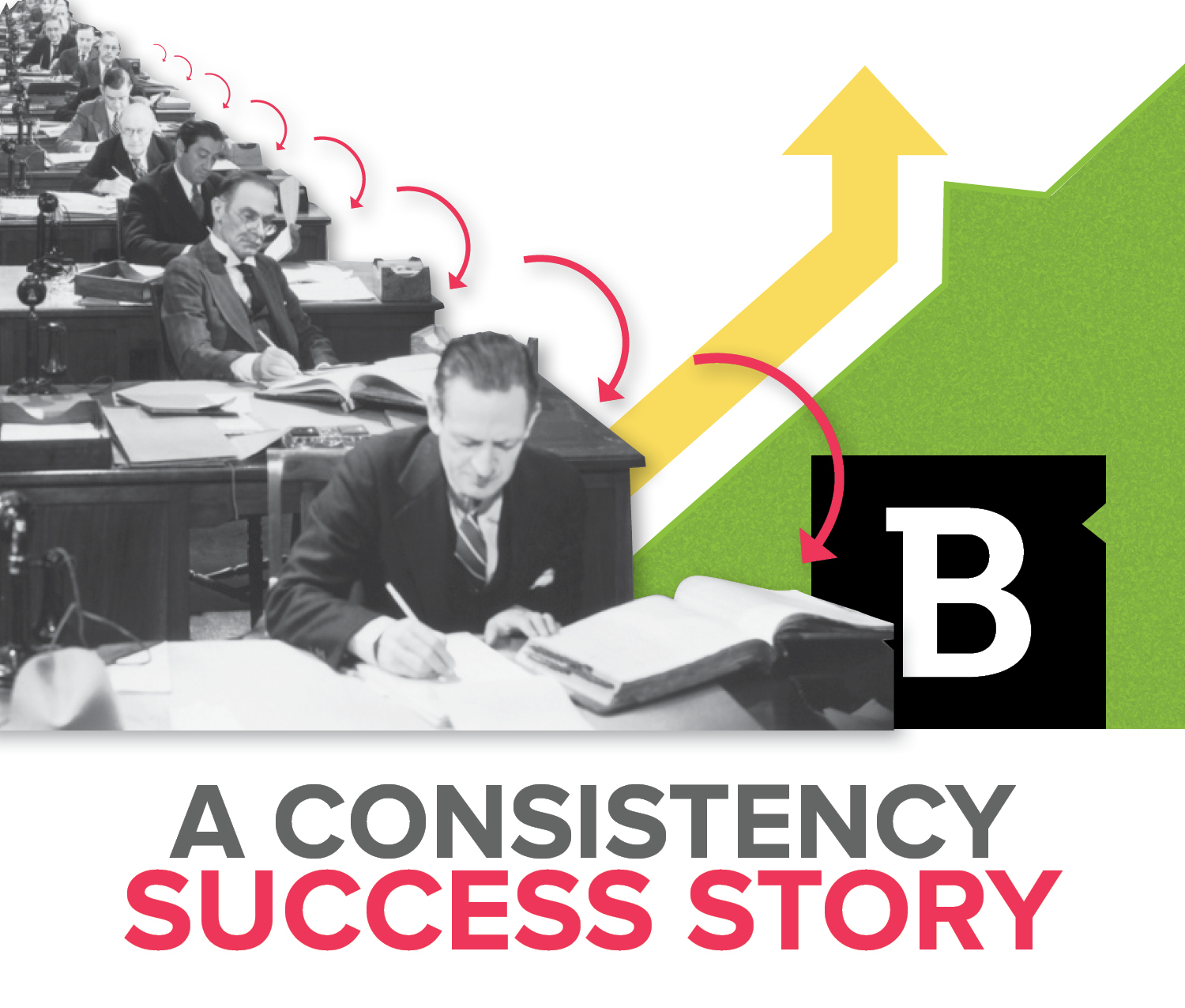 Brafton success story - Blogging consistency drives success