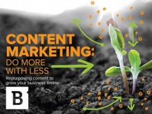 Marketers can get more out of their content when they are creative and resourceful.