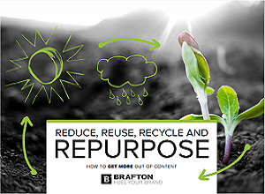 repurpose content - Reuse Repurpose