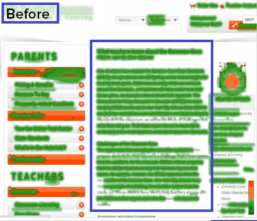 Using a heatmap to determine the amount of attention content gets, it was easy to see the blog copy wasn't the focus.
