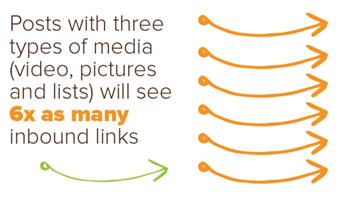 Infographic image 3x links