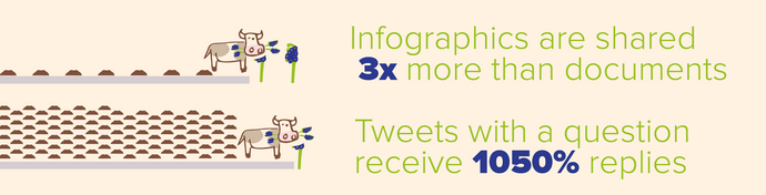 infographic image social media