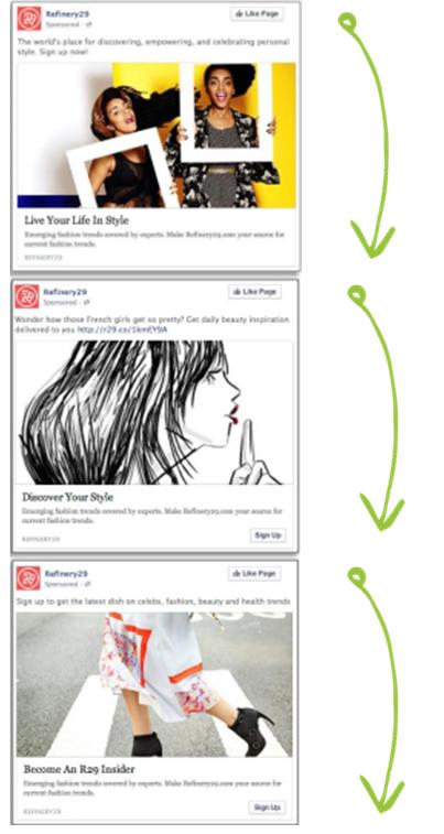 Facebook Ad study
