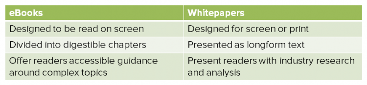 eBooks vs whitepapers