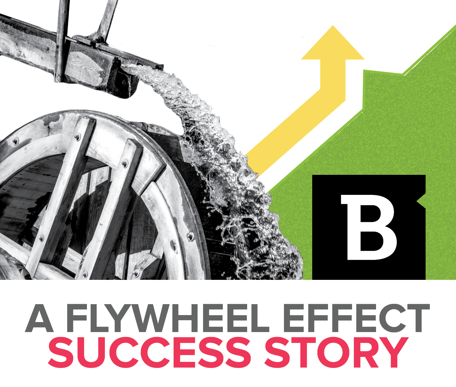 Content marketing and SEO are like a flywheel - they take effort to get started, but then gain a life of their own.