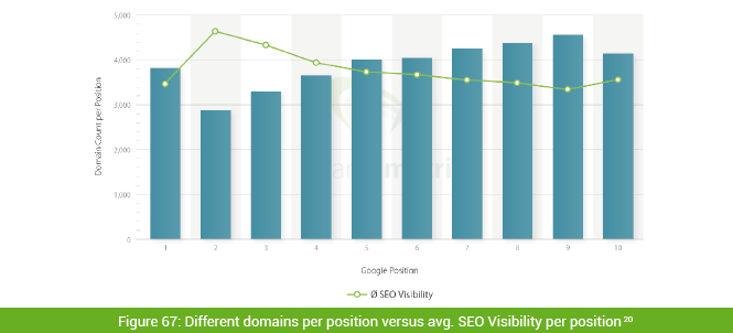Searchmetrics brand data