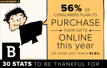As brands prepare for the holiday shopping season, they need to brace themselves for an influx of online sales.