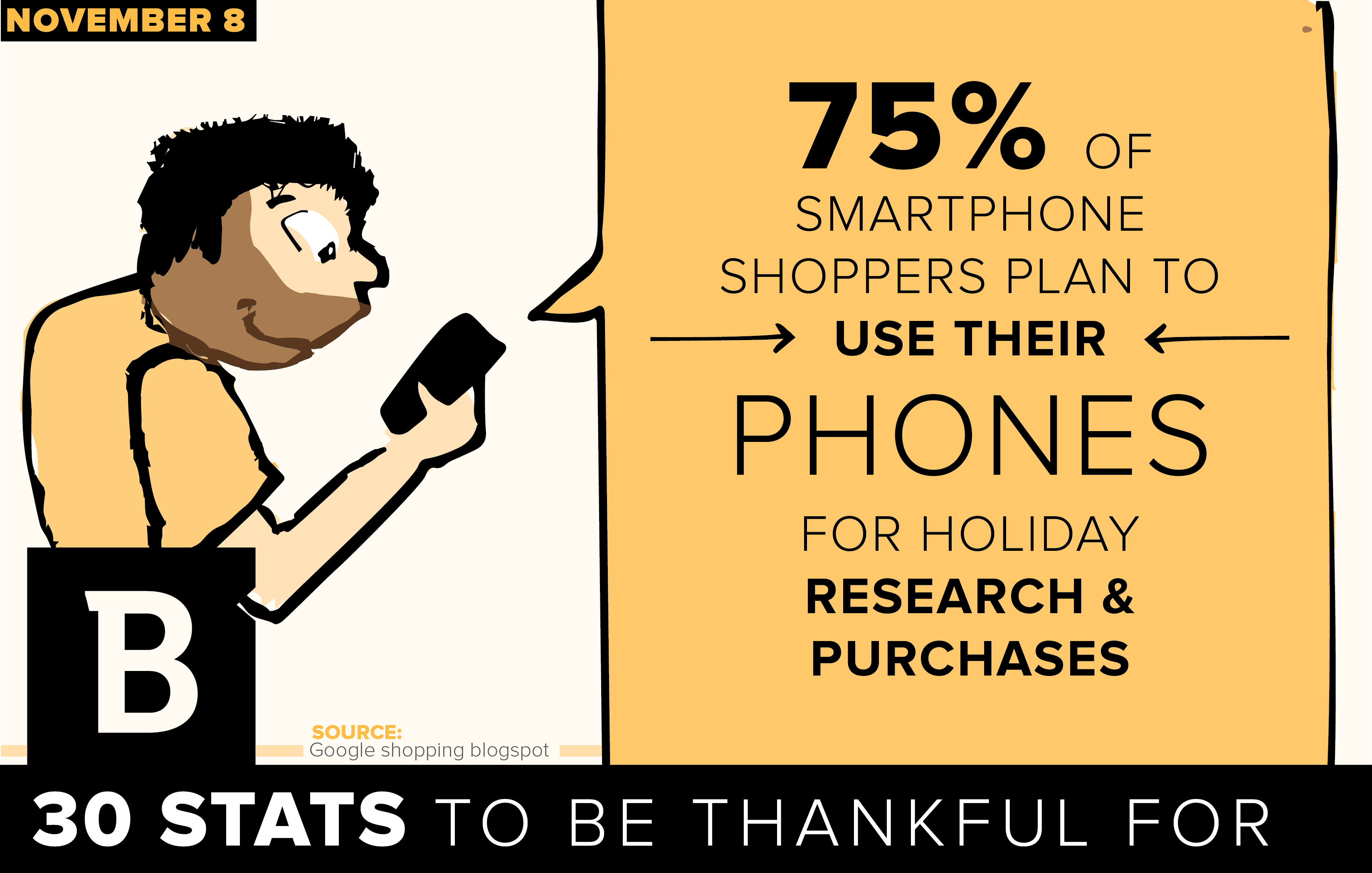 It's important to think about mobile when planning a holiday marketing strategy as smartphone and tablet use rises.