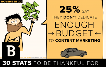 Auto companies are ahead of the game with content marketing, but they need the budget to back up their ambitious plans.