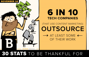 Tech companies outsource their content marketing to keep up with consumer trends and compete over the holidays.