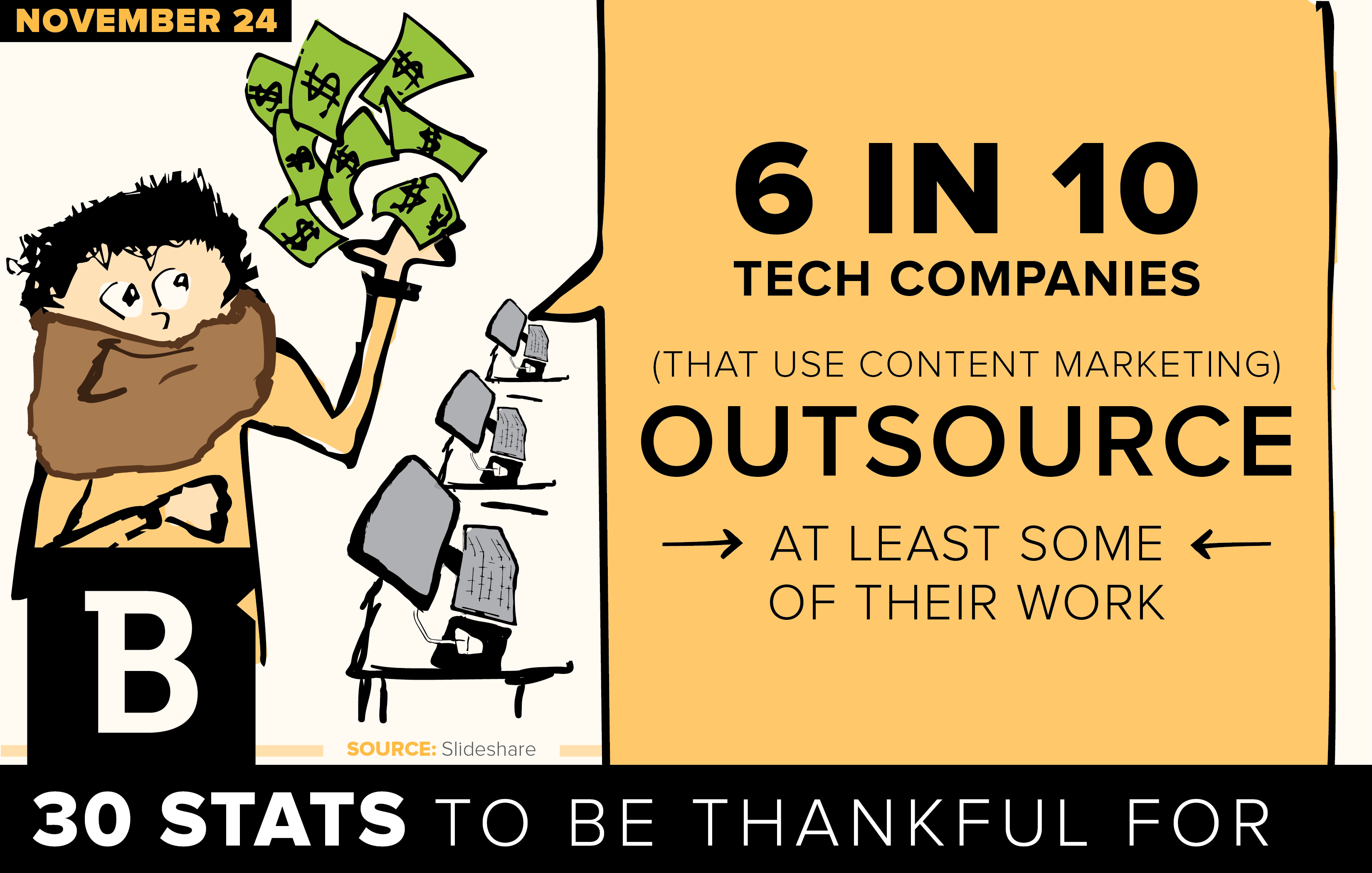 A study found technology companies are outsourcing their content creation.