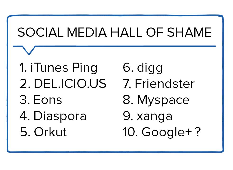 Social media hall of shame
