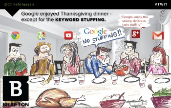 In this week's illustrated Tweet, we predict Google is not having any keyword stuffing this Thanksgiving. #Marketing #TWIT