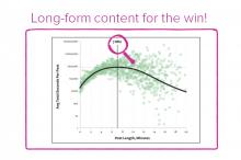 longform content