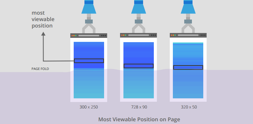 page_layout_visibility