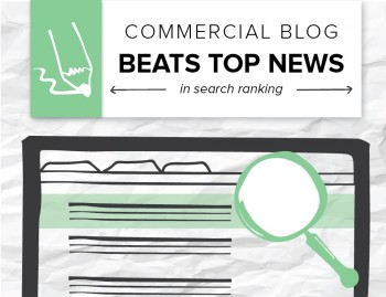 One Brafton client's corporate blog ranked at the top of search results for a targeted keyword, beating out well-known publishers.