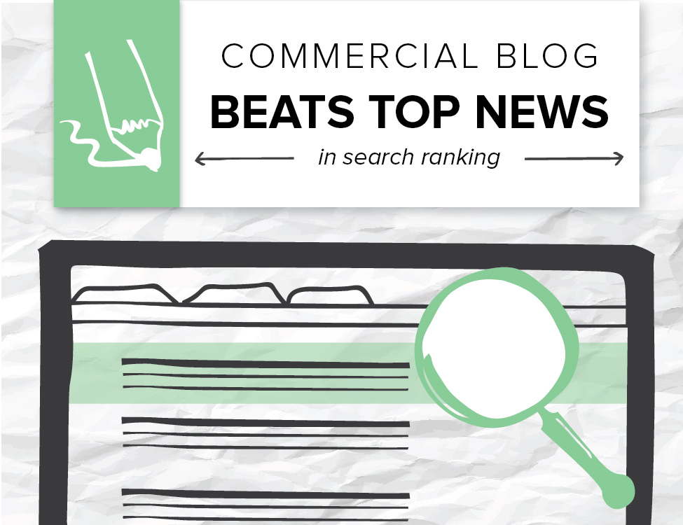 One Brafton client was publishing blog content that helped it compete with well-known publishers in search results.